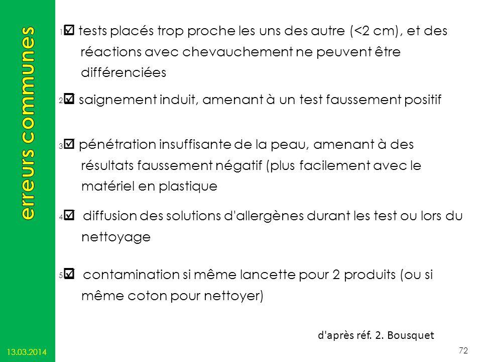 13.03.2014 72 contamination si même lancette pour 2 produits (ou si même coton pour nettoyer) diffusion des solutions d'allergènes durant les test ou