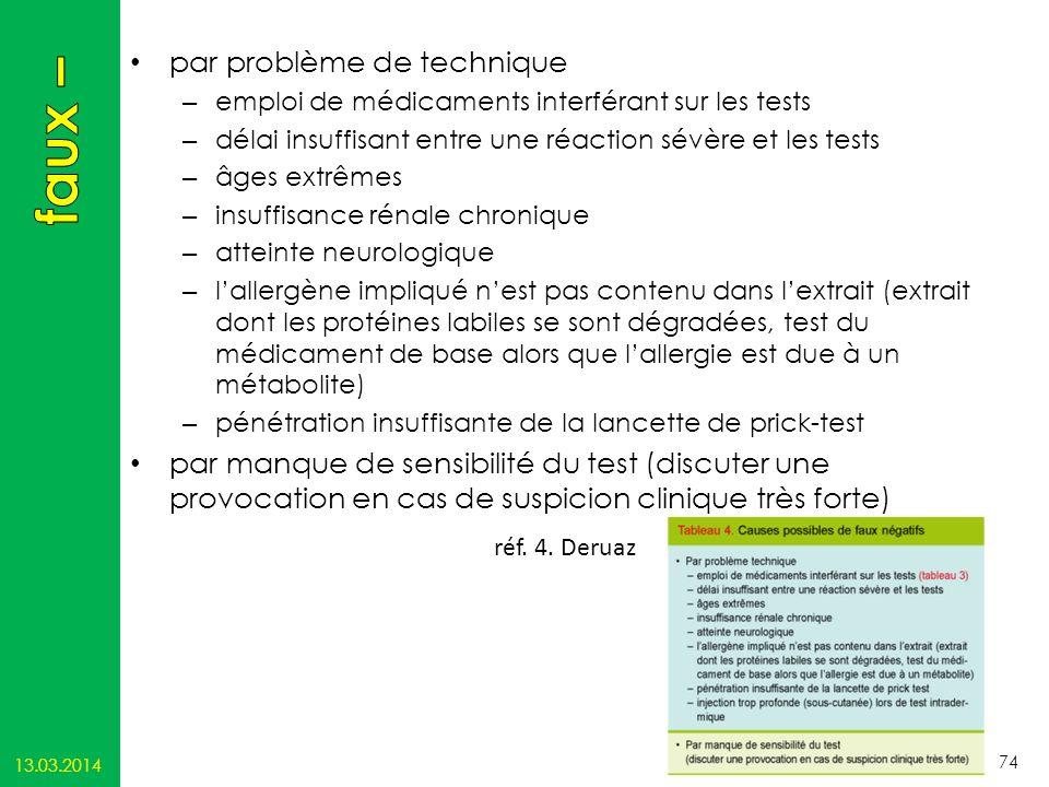 13.03.2014 74 par problème de technique – emploi de médicaments interférant sur les tests – délai insuffisant entre une réaction sévère et les tests –