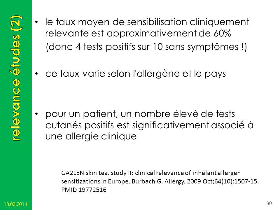 le taux moyen de sensibilisation cliniquement relevante est approximativement de 60% (donc 4 tests positifs sur 10 sans symptômes !) ce taux varie sel