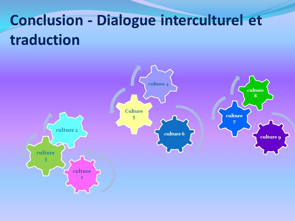 Conclusion - Dialogue interculturel et traduction culture 1 culture 3 culture 2 culture 6 Culture 5 culture 4 culture 9 culture 7 culture 8