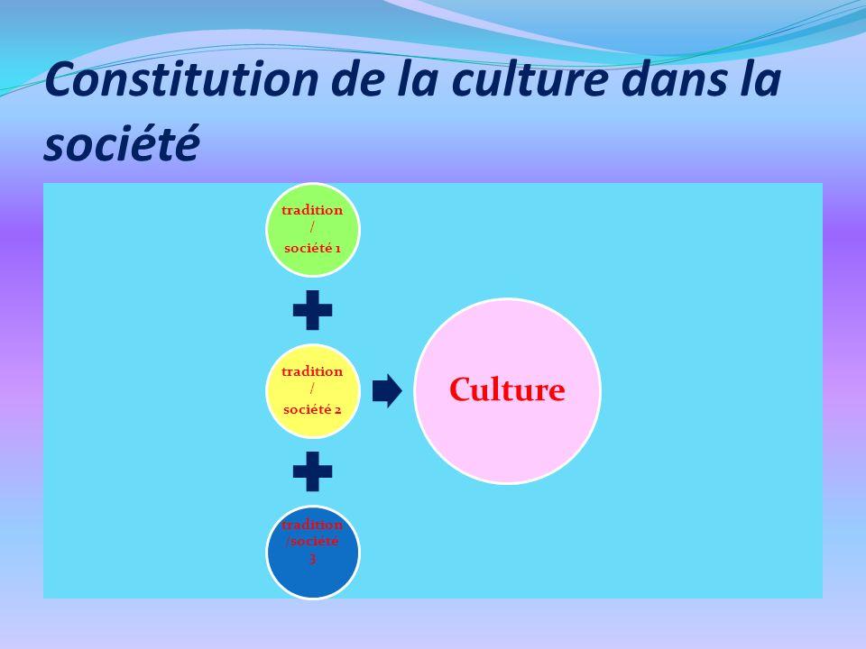 Autres besoins sociétaux de la traduction La traduction apparaît comme le moyen privilégié de circulation et de transmission des connaissances, des savoirs, des savoir-faire.