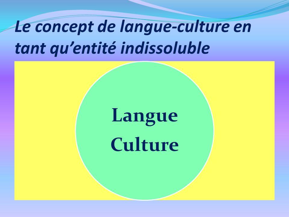 Pyramide segmentée de la traduction des cultures société langue- culture source Traduc- teur langue- culture cible