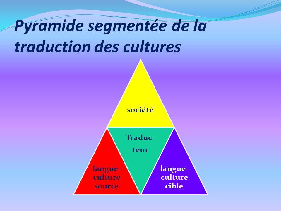 Ecole de Tolède - XII-XIII e appropriation du patrimoine culturel