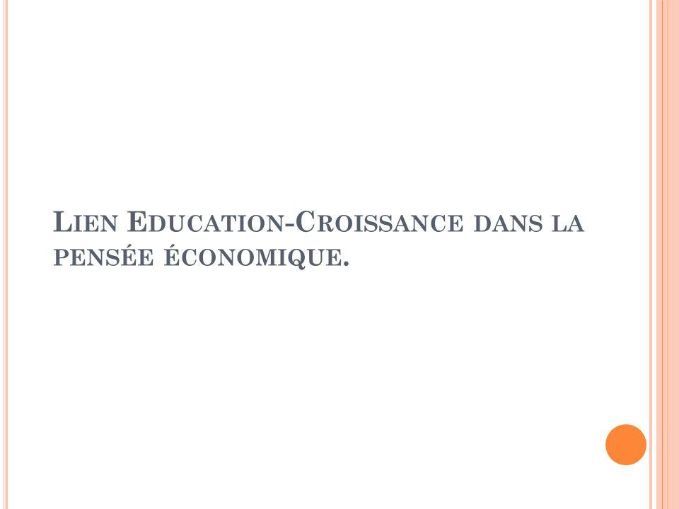 L IEN E DUCATION -C ROISSANCE DANS LA PENSÉE ÉCONOMIQUE.