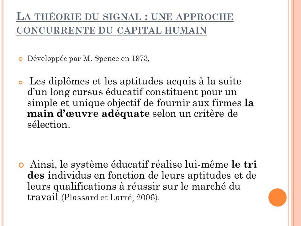 L A THÉORIE DU SIGNAL : UNE APPROCHE CONCURRENTE DU CAPITAL HUMAIN Développée par M. Spence en 1973, Les diplômes et les aptitudes acquis à la suite d