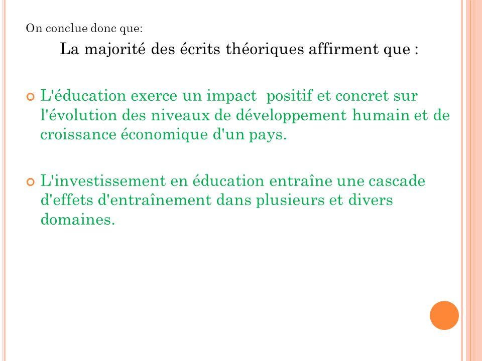 On conclue donc que: La majorité des écrits théoriques affirment que : L'éducation exerce un impact positif et concret sur l'évolution des niveaux de