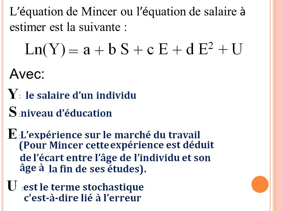 L é quation de Mincer ou l é quation de salaire à estimer est la suivante : Avec: