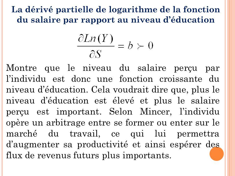 La dérivé partielle de logarithme de la fonction du salaire par rapport au niveau déducation Montre que le niveau du salaire perçu par lindividu est d