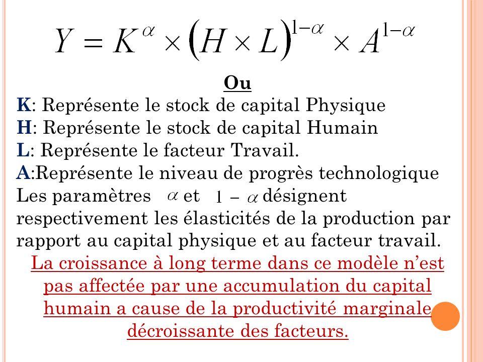 Ou K : Représente le stock de capital Physique H : Représente le stock de capital Humain L : Représente le facteur Travail. A :Représente le niveau de