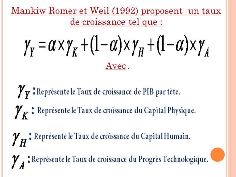 Mankiw Romer et Weil (1992) proposent un taux de croissance tel que : Avec :