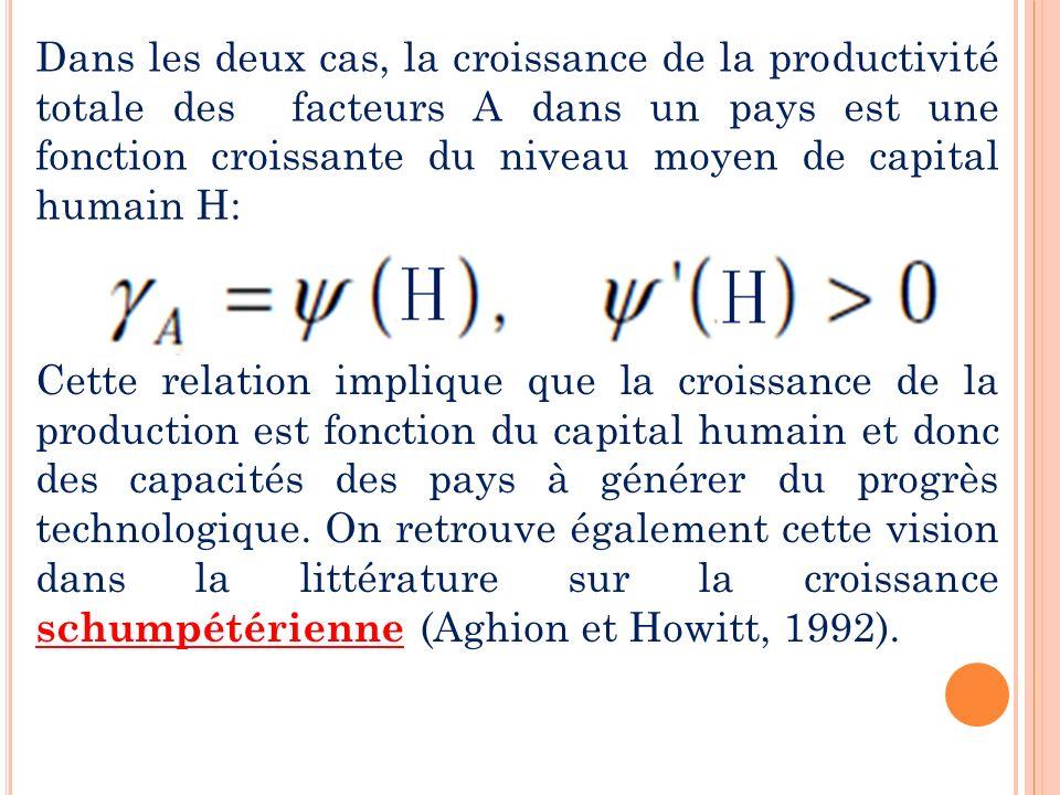 Dans les deux cas, la croissance de la productivité totale des facteurs A dans un pays est une fonction croissante du niveau moyen de capital humain H