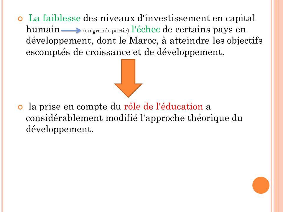 La faiblesse des niveaux d'investissement en capital humain (en grande partie) l'échec de certains pays en développement, dont le Maroc, à atteindre l