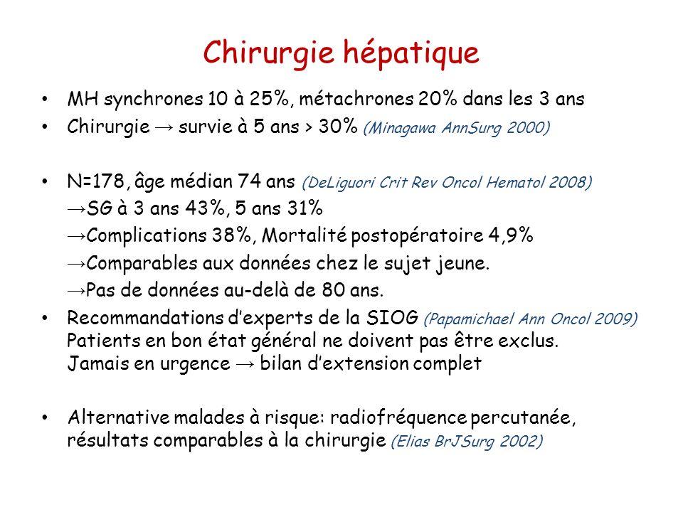 Chirurgie hépatique MH synchrones 10 à 25%, métachrones 20% dans les 3 ans Chirurgie survie à 5 ans > 30% (Minagawa AnnSurg 2000) N=178, âge médian 74