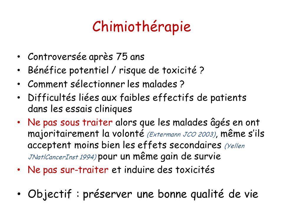 Chimiothérapie Controversée après 75 ans Bénéfice potentiel / risque de toxicité ? Comment sélectionner les malades ? Difficultés liées aux faibles ef