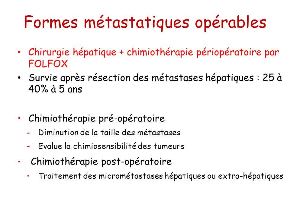 Formes métastatiques opérables Chirurgie hépatique + chimiothérapie périopératoire par FOLFOX Survie après résection des métastases hépatiques : 25 à