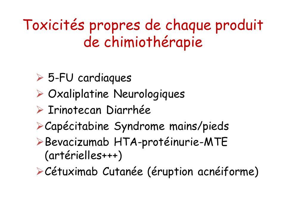 Toxicités propres de chaque produit de chimiothérapie 5-FU cardiaques Oxaliplatine Neurologiques Irinotecan Diarrhée Capécitabine Syndrome mains/pieds