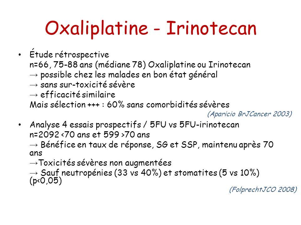 Oxaliplatine - Irinotecan Étude rétrospective n=66, 75-88 ans (médiane 78) Oxaliplatine ou Irinotecan possible chez les malades en bon état général sa
