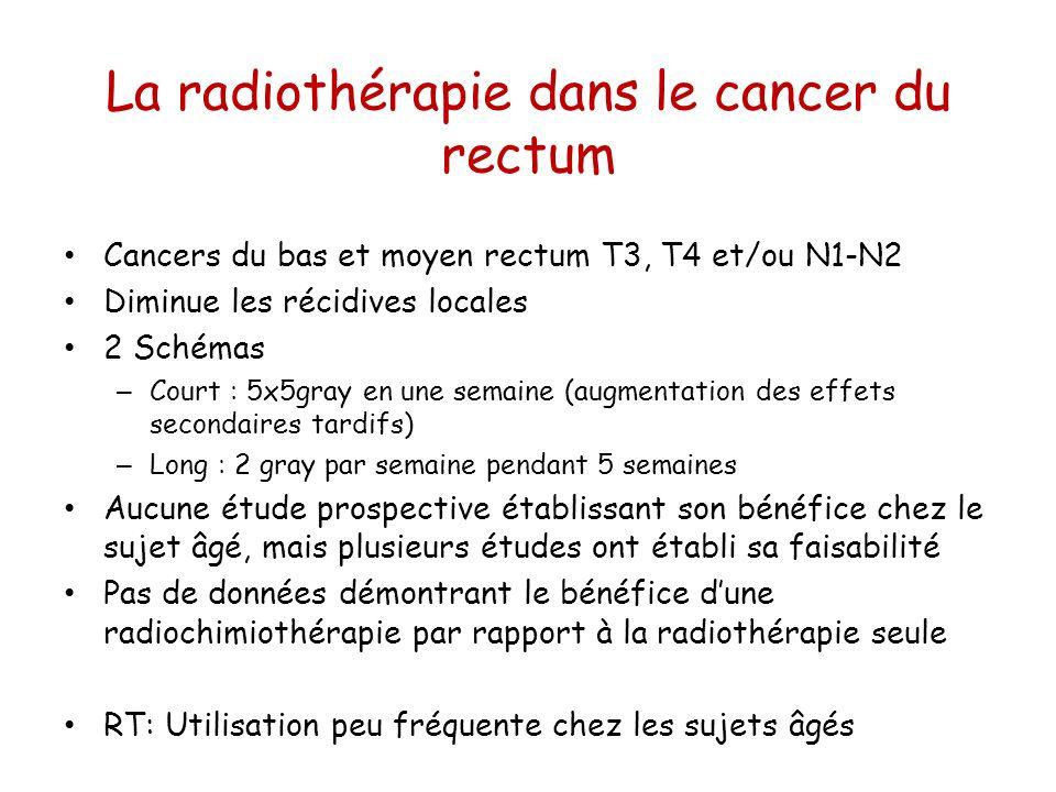 La radiothérapie dans le cancer du rectum Cancers du bas et moyen rectum T3, T4 et/ou N1-N2 Diminue les récidives locales 2 Schémas – Court : 5x5gray