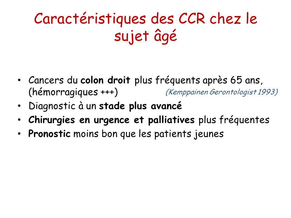 Caractéristiques des CCR chez le sujet âgé Cancers du colon droit plus fréquents après 65 ans, (hémorragiques +++) Diagnostic à un stade plus avancé C