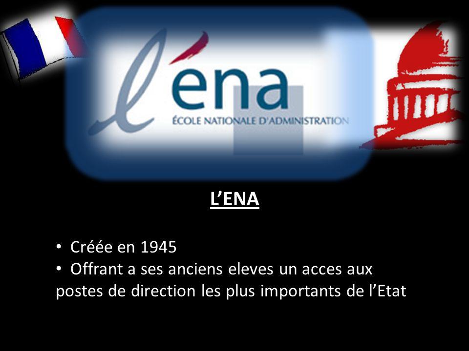 LENA Créée en 1945 Offrant a ses anciens eleves un acces aux postes de direction les plus importants de lEtat