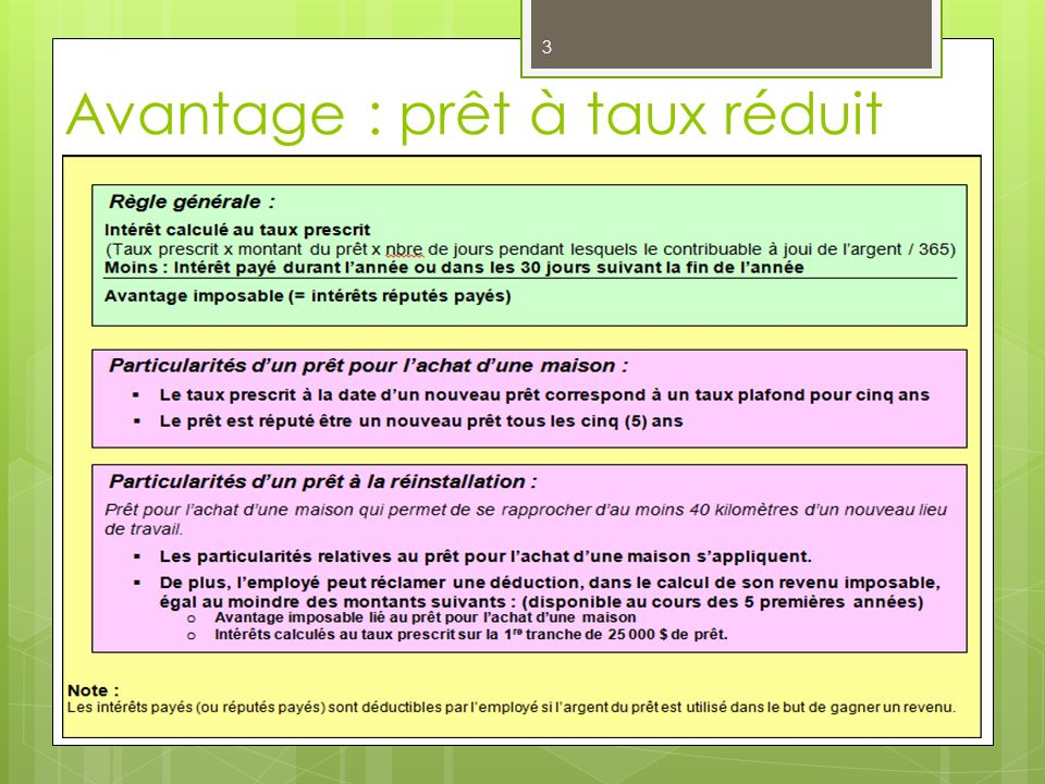 4 Avantage : options dachat dactions