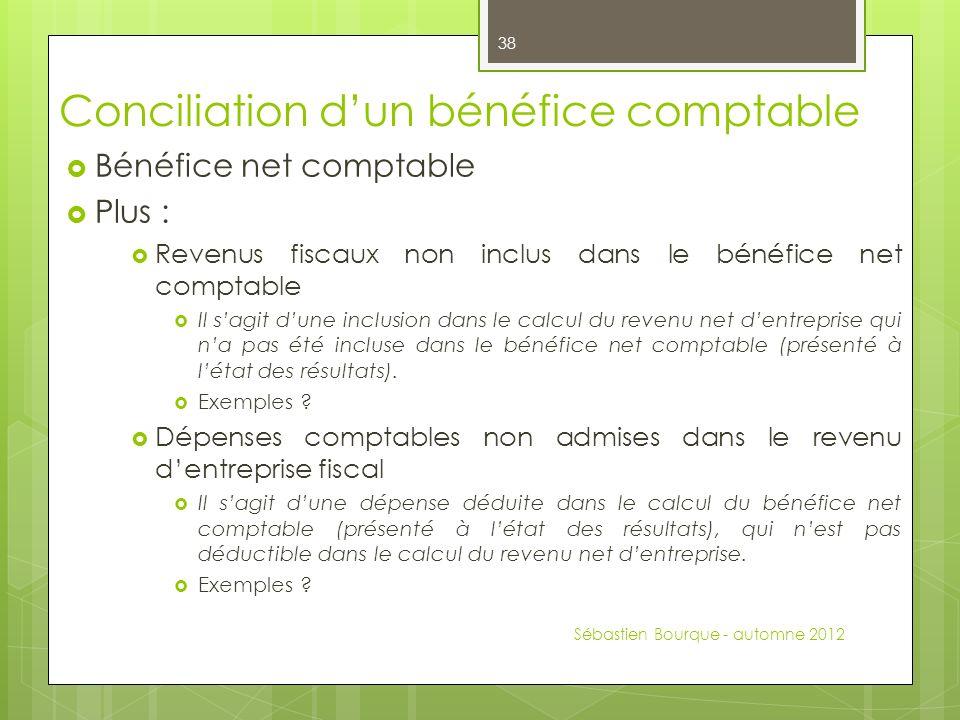 Conciliation dun bénéfice comptable Bénéfice net comptable Plus : Revenus fiscaux non inclus dans le bénéfice net comptable Il sagit dune inclusion da