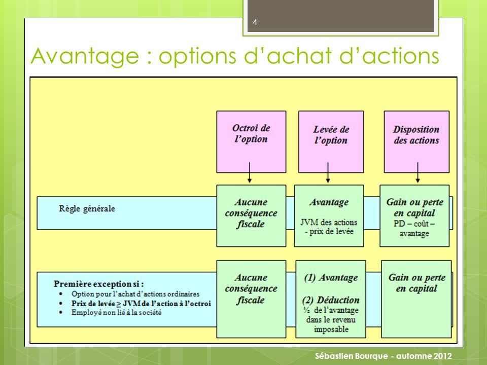 Sébastien Bourque - automne 2012 5 Avantage : options dachat dactions