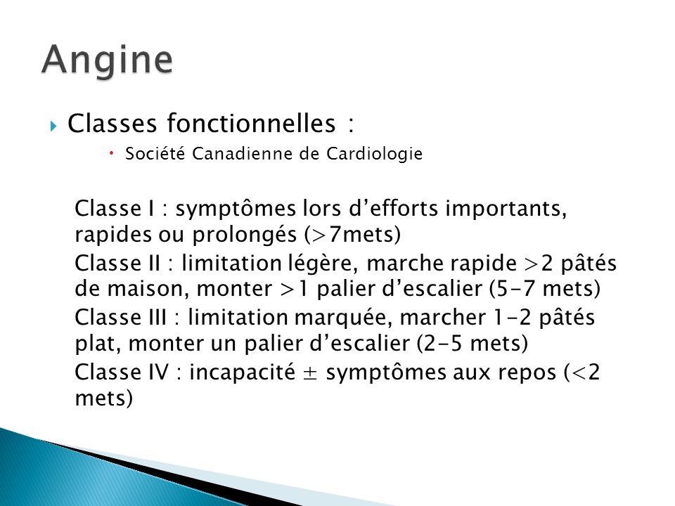 Classes fonctionnelles : Société Canadienne de Cardiologie Classe I : symptômes lors defforts importants, rapides ou prolongés (>7mets) Classe II : limitation légère, marche rapide >2 pâtés de maison, monter >1 palier descalier (5-7 mets) Classe III : limitation marquée, marcher 1-2 pâtés plat, monter un palier descalier (2-5 mets) Classe IV : incapacité ± symptômes aux repos (<2 mets)