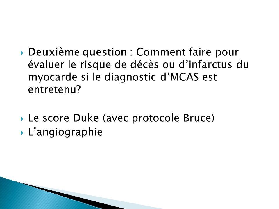 Deuxième question : Comment faire pour évaluer le risque de décès ou dinfarctus du myocarde si le diagnostic dMCAS est entretenu.