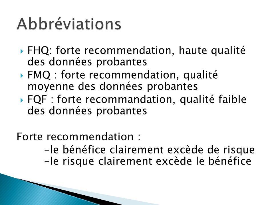 FHQ: forte recommendation, haute qualité des données probantes FMQ : forte recommendation, qualité moyenne des données probantes FQF : forte recommandation, qualité faible des données probantes Forte recommendation : -le bénéfice clairement excède de risque -le risque clairement excède le bénéfice