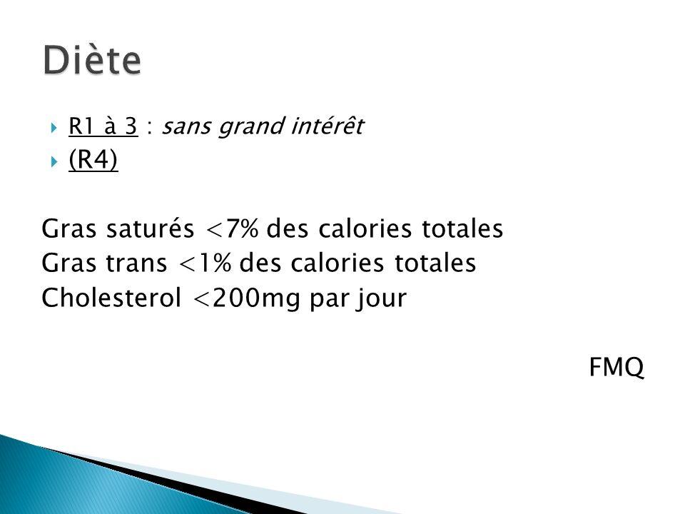 R1 à 3 : sans grand intérêt (R4) Gras saturés <7% des calories totales Gras trans <1% des calories totales Cholesterol <200mg par jour FMQ
