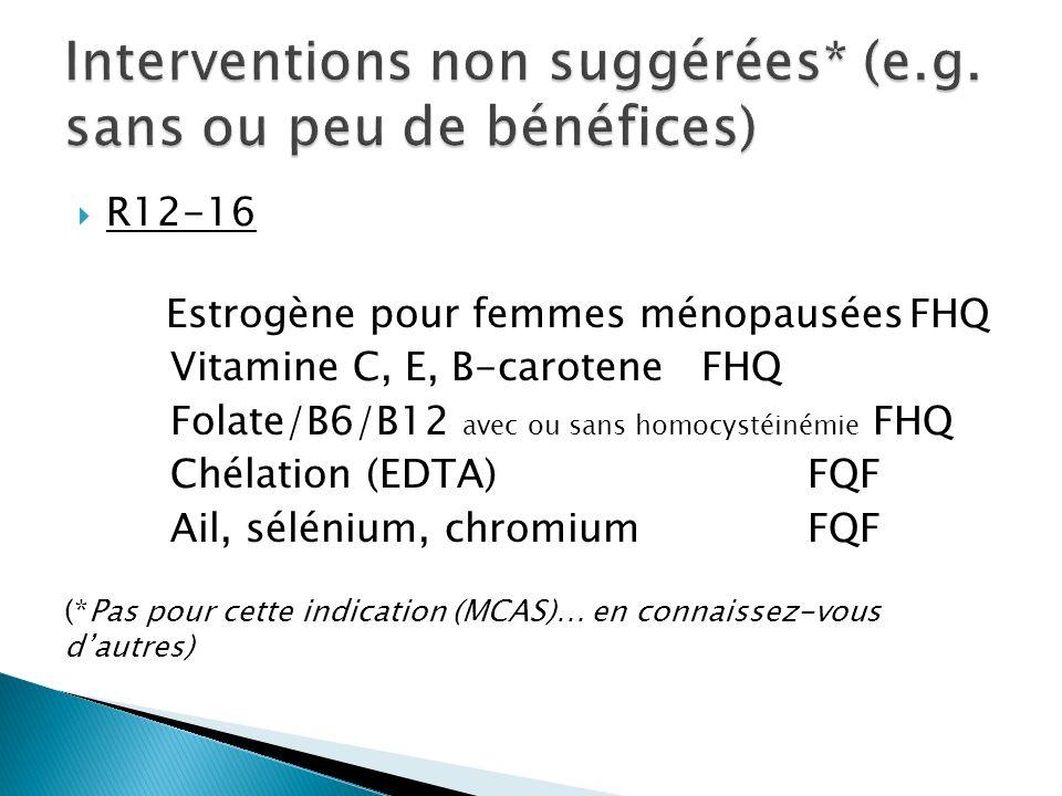 R12-16 Estrogène pour femmes ménopauséesFHQ Vitamine C, E, B-caroteneFHQ Folate/B6/B12 avec ou sans homocystéinémie FHQ Chélation (EDTA)FQF Ail, sélénium, chromium FQF (*Pas pour cette indication (MCAS)… en connaissez-vous dautres)