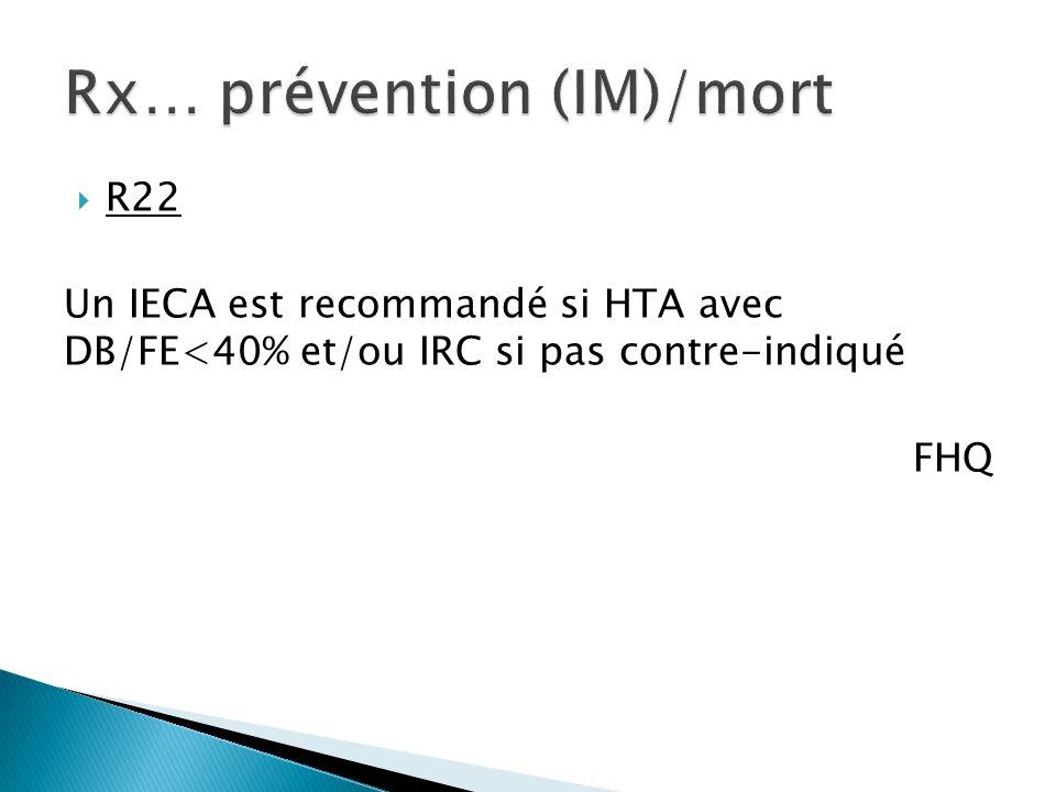 R22 Un IECA est recommandé si HTA avec DB/FE<40% et/ou IRC si pas contre-indiqué FHQ