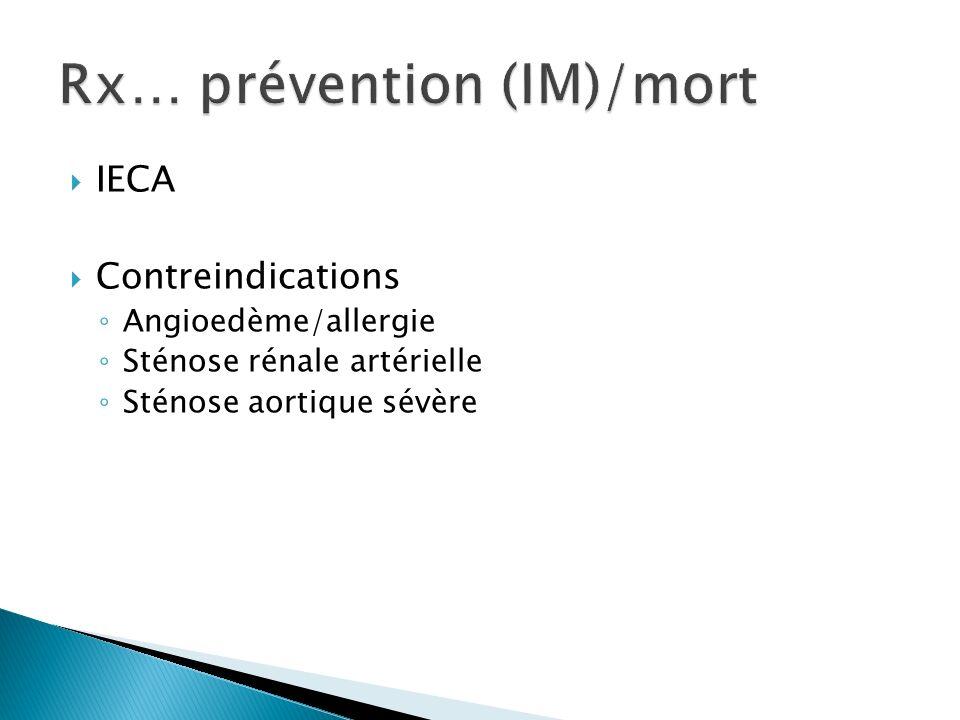 IECA Contreindications Angioedème/allergie Sténose rénale artérielle Sténose aortique sévère