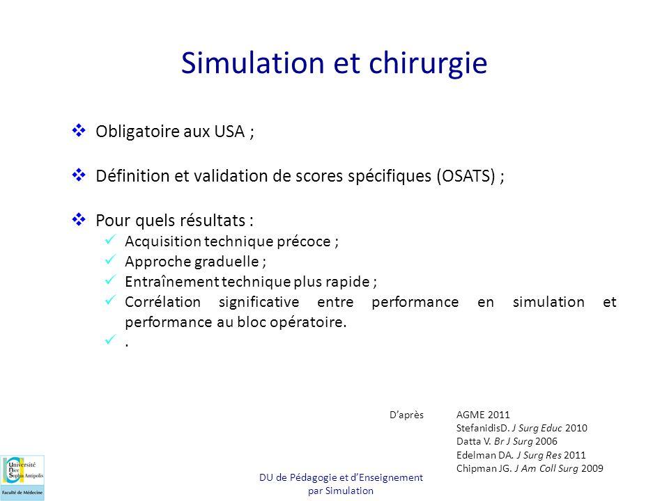 Simulation et chirurgie Obligatoire aux USA ; Définition et validation de scores spécifiques (OSATS) ; Pour quels résultats : Acquisition technique pr