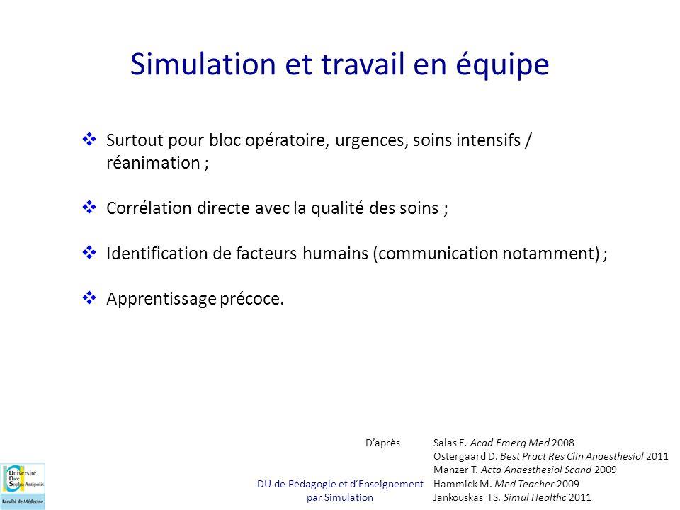 Simulation et travail en équipe Surtout pour bloc opératoire, urgences, soins intensifs / réanimation ; Corrélation directe avec la qualité des soins