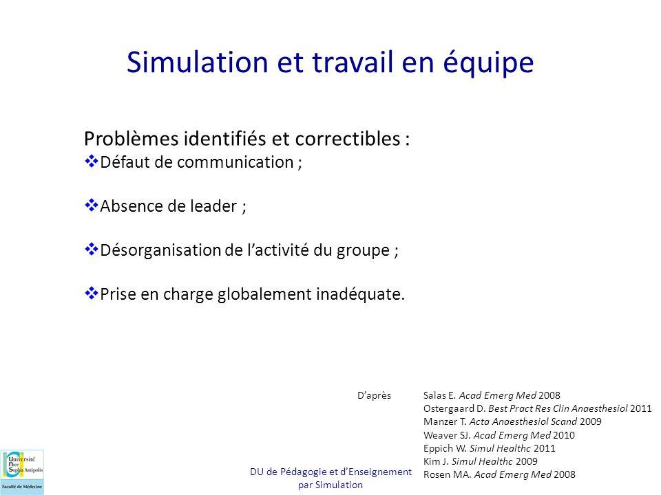 Simulation et travail en équipe Problèmes identifiés et correctibles : Défaut de communication ; Absence de leader ; Désorganisation de lactivité du g