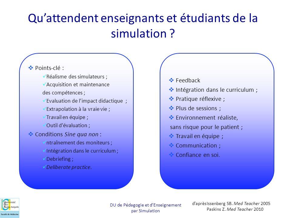 DU de Pédagogie et dEnseignement par Simulation Quattendent enseignants et étudiants de la simulation ? Feedback Intégration dans le curriculum ; Prat