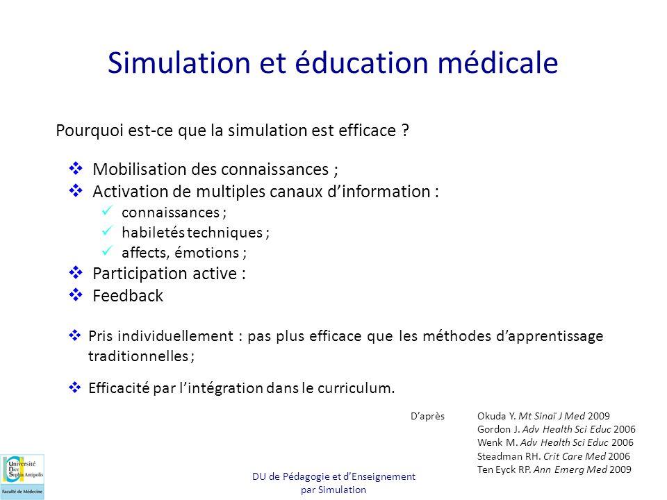 Simulation et éducation médicale Pourquoi est-ce que la simulation est efficace ? Mobilisation des connaissances ; Activation de multiples canaux dinf