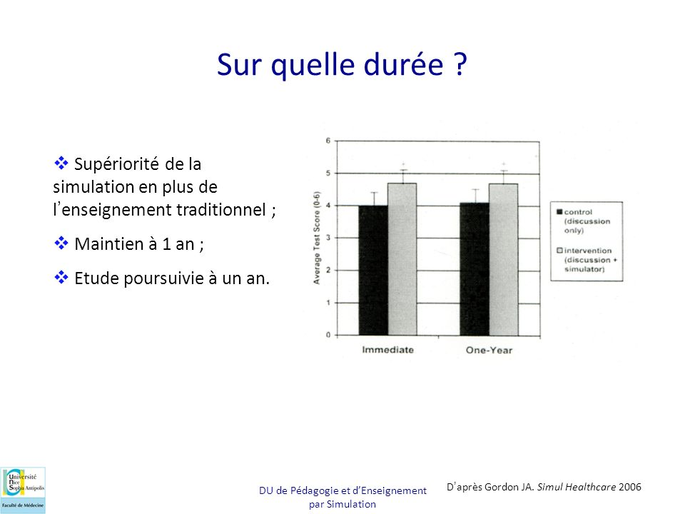 Efficacité de la simulation hifi .Daprès Fraser K.