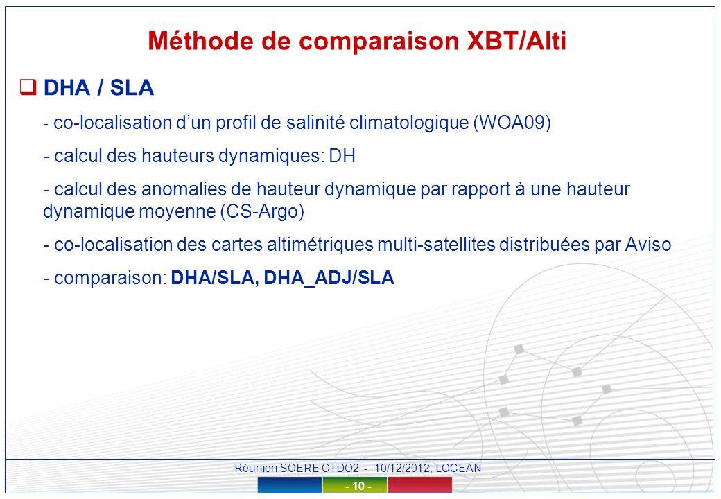 Réunion SOERE CTDO2 - 10/12/2012, LOCEAN - 10 - Méthode de comparaison XBT/Alti DHA / SLA - co-localisation dun profil de salinité climatologique (WOA09) - calcul des hauteurs dynamiques: DH - calcul des anomalies de hauteur dynamique par rapport à une hauteur dynamique moyenne (CS-Argo) - co-localisation des cartes altimétriques multi-satellites distribuées par Aviso - comparaison: DHA/SLA, DHA_ADJ/SLA
