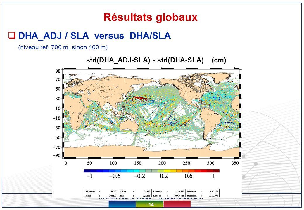 Réunion SOERE CTDO2 - 10/12/2012, LOCEAN - 14 - Résultats globaux DHA_ADJ / SLA versus DHA/SLA (niveau ref.