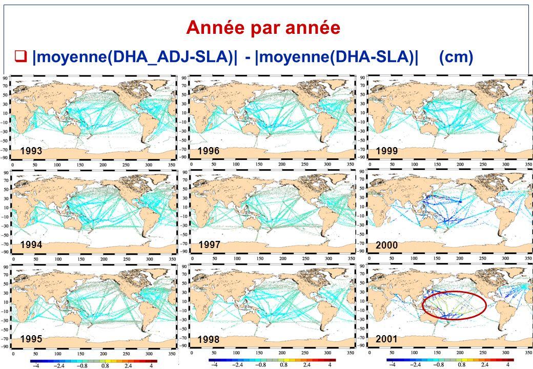Réunion SOERE CTDO2 - 10/12/2012, LOCEAN - 16 - Année par année |moyenne(DHA_ADJ-SLA)| - |moyenne(DHA-SLA)| (cm) 1993 1994 1995 1996 1997 1998 1999 2000 2001
