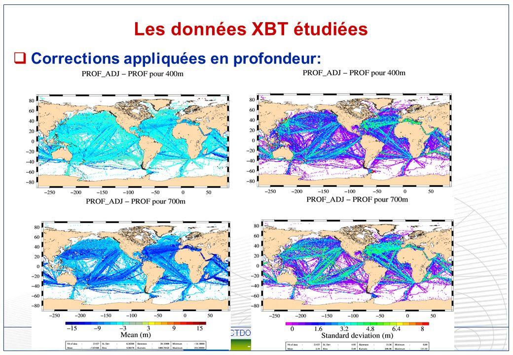 Réunion SOERE CTDO2 - 10/12/2012, LOCEAN - 19 - Section Afrique du Sud - Argentine DHA_ADJ/SLA versus DHA/SLA HPBK 2007Prof de ref = 400 mProf de ref = 700 m DHABruteAjustéeBruteAjustée Nb profils167 Corrélation SLA/DHA0.72 0.78 Moy (SLA-DHA) (cm)-3.01-1.42-6.85-3.69 Rms (SLA-DHA) (cm)11.2510.9711.8210.33 Rms (SLA-DHA) % Var(SLA)43.641.448.136.7