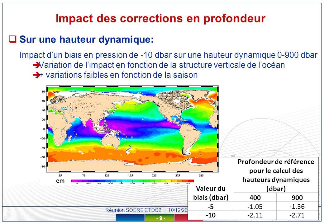 Réunion SOERE CTDO2 - 10/12/2012, LOCEAN - 9 - Valeur du biais (dbar) Profondeur de référence pour le calcul des hauteurs dynamiques (dbar) 400900 -5-1.05-1.36 -10-2.11-2.71 Impact des corrections en profondeur Sur une hauteur dynamique: Impact dun biais en pression de -10 dbar sur une hauteur dynamique 0-900 dbar Variation de limpact en fonction de la structure verticale de locéan + variations faibles en fonction de la saison cm