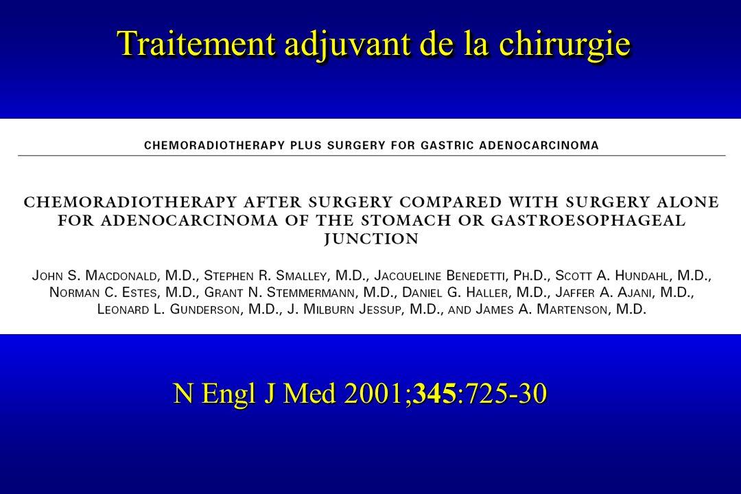 N Engl J Med 2001;345:725-30 Traitement adjuvant de la chirurgie