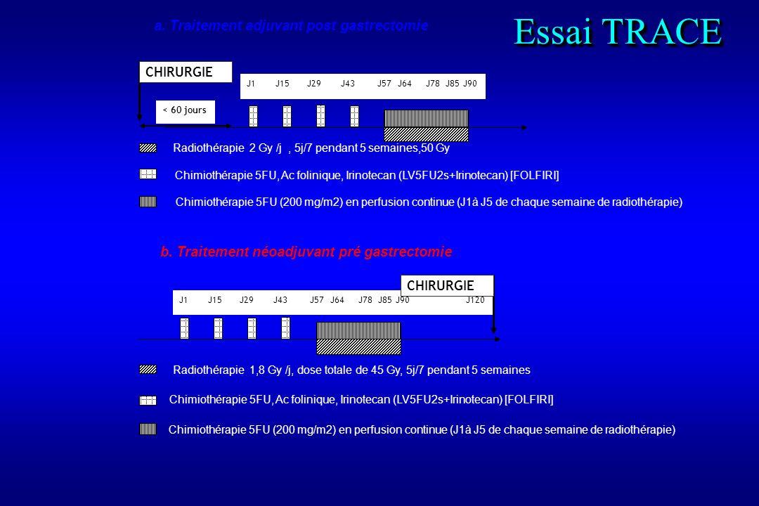 CHIRURGIE < 60 jours J1 J15 J29 J43 J57 J64 J78 J85 J90 J1 J15 J29 J43 J57 J64 J78 J85 J90 J120 CHIRURGIE a. Traitement adjuvant post gastrectomie Rad