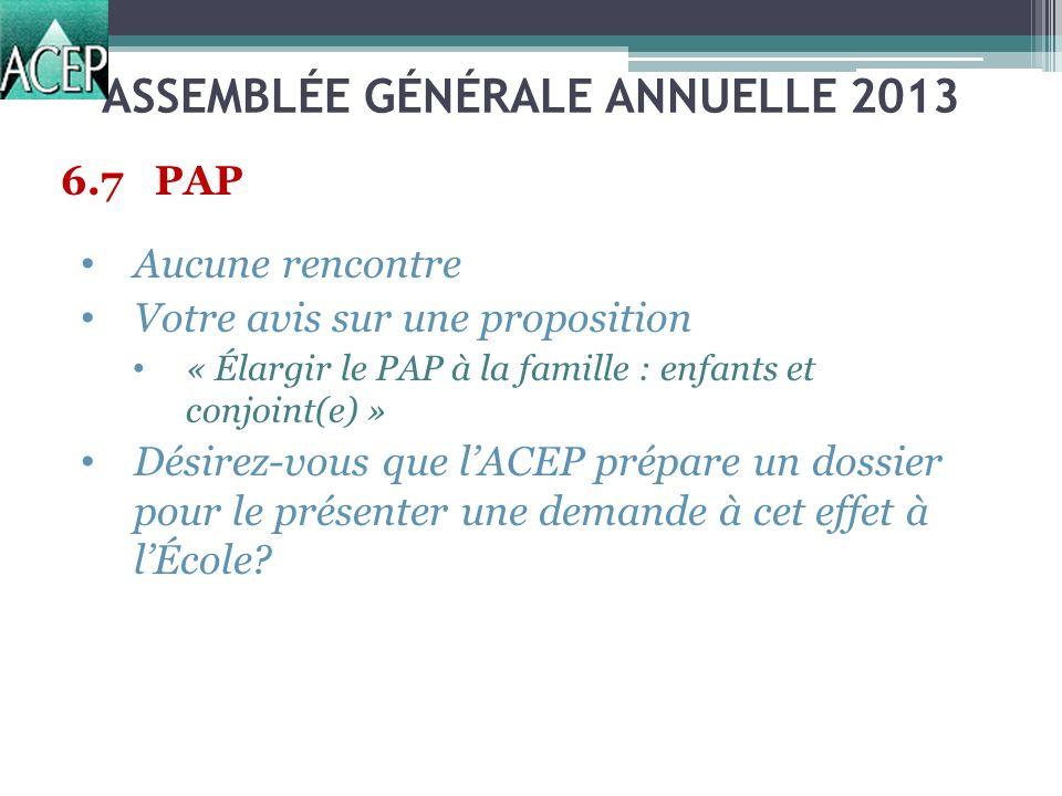 ASSEMBLÉE GÉNÉRALE ANNUELLE 2013 6.7PAP Aucune rencontre Votre avis sur une proposition « Élargir le PAP à la famille : enfants et conjoint(e) » Désirez-vous que lACEP prépare un dossier pour le présenter une demande à cet effet à lÉcole?