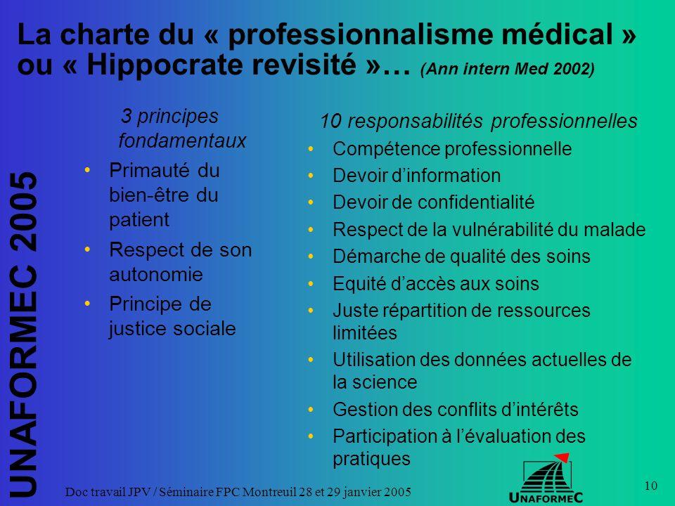 UNAFORMEC 2005 Doc travail JPV / Séminaire FPC Montreuil 28 et 29 janvier 2005 10 La charte du « professionnalisme médical » ou « Hippocrate revisité
