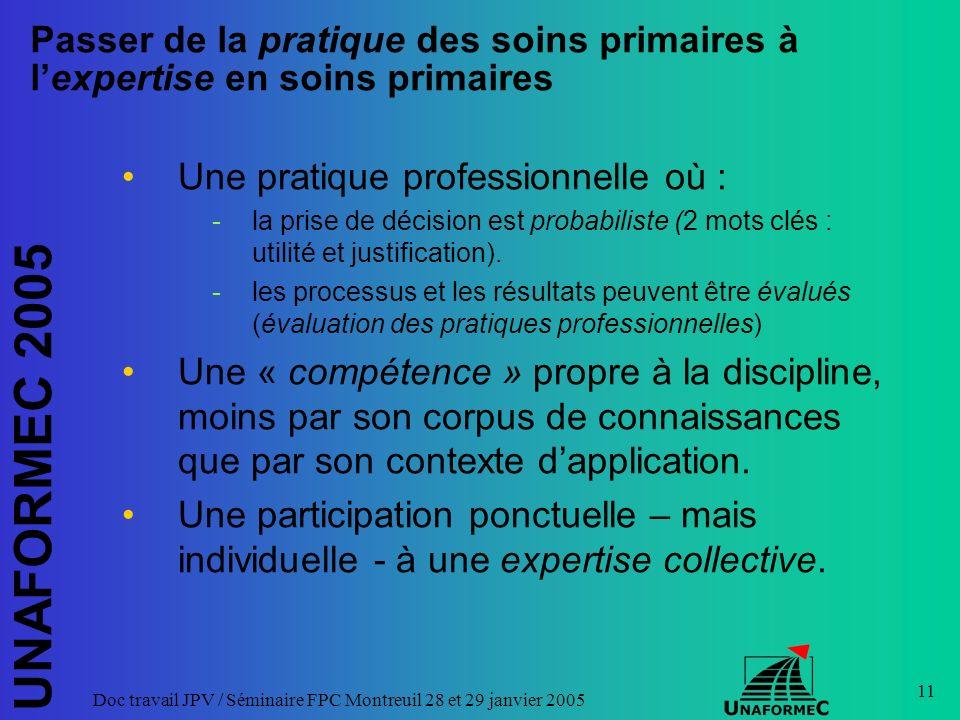UNAFORMEC 2005 Doc travail JPV / Séminaire FPC Montreuil 28 et 29 janvier 2005 11 Passer de la pratique des soins primaires à lexpertise en soins prim